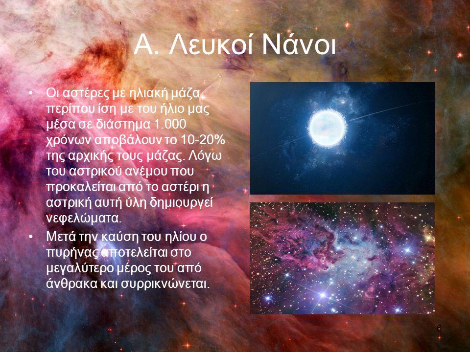 Α. Λευκοί Νάνοι Οι αστέρες με ηλιακή μάζα περίπου ίση με του ήλιο μας μέσα σε διάστημα 1.000 χρόνων αποβάλουν το 10-20% της αρχικής τους μάζας. Λόγω τ
