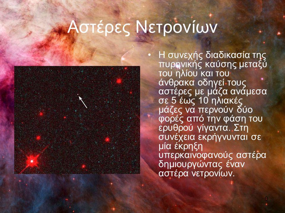 Αστέρες Νετρονίων Η συνεχής διαδικασία της πυρηνικής καύσης μεταξύ του ηλίου και του άνθρακα οδηγεί τους αστέρες με μάζα ανάμεσα σε 5 έως 10 ηλιακές μ
