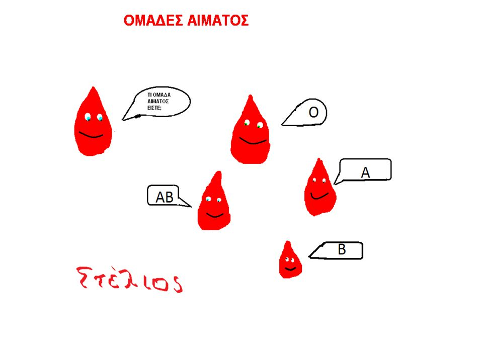 Αίμα = Οξυγόνο