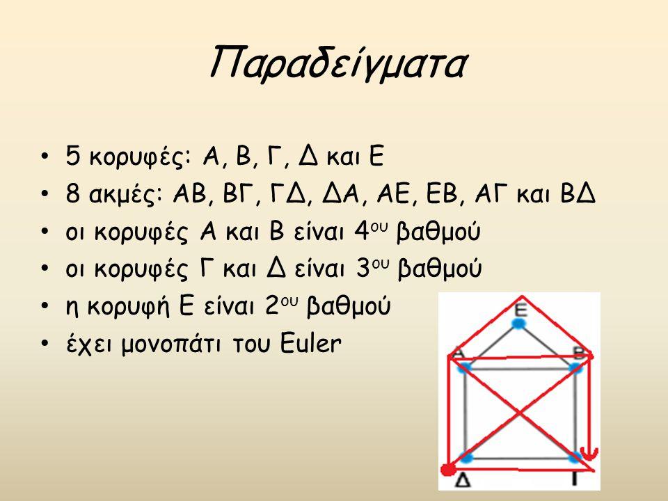Παραδείγματα 5 κορυφές: Α, Β, Γ, Δ και Ε 8 ακμές: ΑΒ, ΒΓ, ΓΔ, ΔΑ, ΑΕ, ΕΒ, ΑΓ και ΒΔ οι κορυφές Α και Β είναι 4 ου βαθμού οι κορυφές Γ και Δ είναι 3 ου