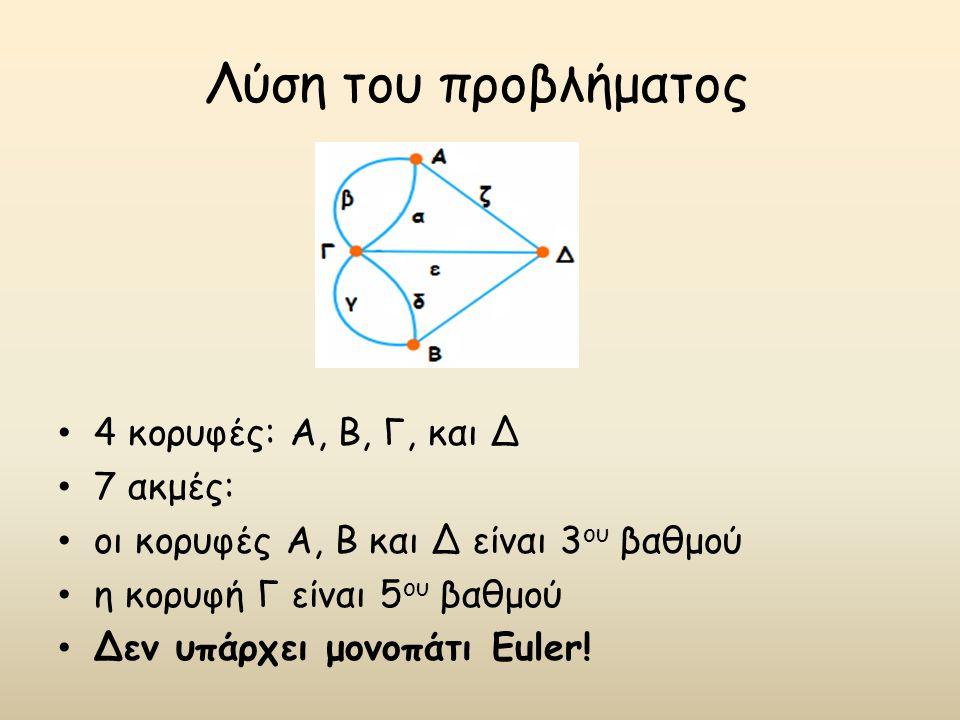 Λύση του προβλήματος 4 κορυφές: Α, Β, Γ, και Δ 7 ακμές: οι κορυφές Α, Β και Δ είναι 3 ου βαθμού η κορυφή Γ είναι 5 ου βαθμού Δεν υπάρχει μονοπάτι Eule