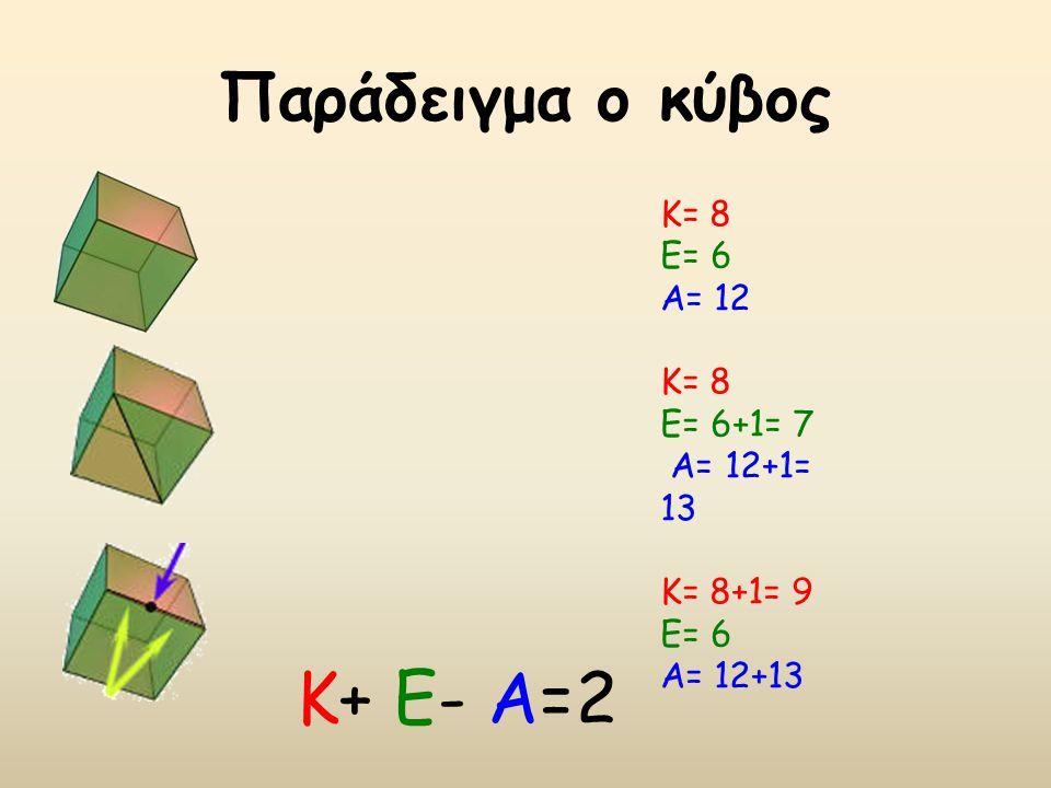 Παράδειγμα ο κύβος Κ= 8 Ε= 6 Α= 12 Κ= 8 Ε= 6+1= 7 Α= 12+1= 13 Κ= 8+1= 9 Ε= 6 Α= 12+13 Κ+ Ε- Α=2