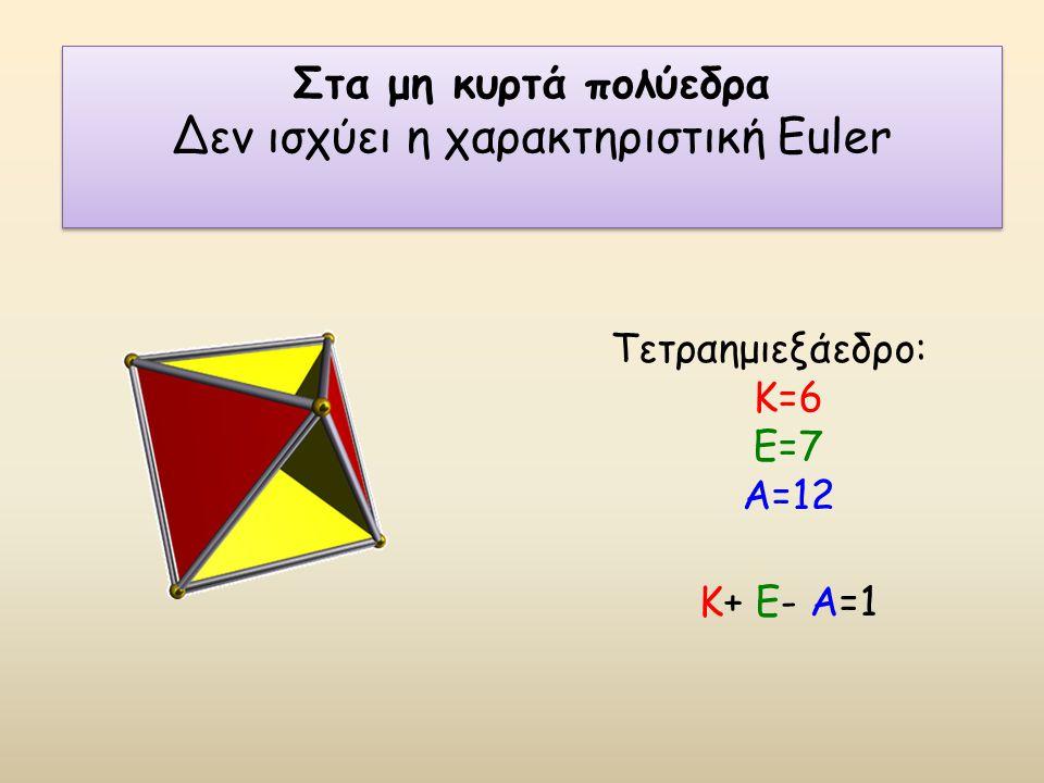 Στα μη κυρτά πολύεδρα Δεν ισχύει η χαρακτηριστική Euler Τετραημιεξάεδρο: Κ=6 Ε=7 Α=12 Κ+ Ε- Α=1