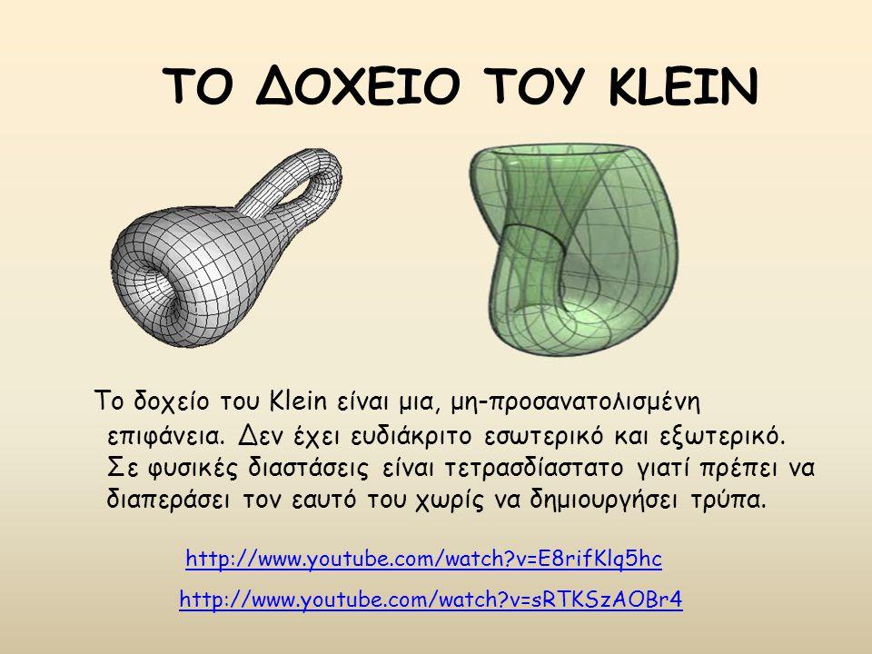 ΤΟ ΔΟΧΕΙΟ ΤΟΥ KLEIN Το δοχείο του Klein είναι μια, μη-προσανατολισμένη επιφάνεια. Δεν έχει ευδιάκριτο εσωτερικό και εξωτερικό. Σε φυσικές διαστάσεις ε