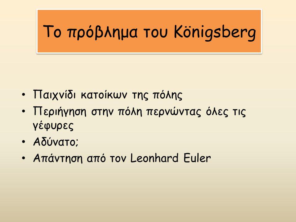 Το πρόβλημα του Königsberg Παιχνίδι κατοίκων της πόλης Περιήγηση στην πόλη περνώντας όλες τις γέφυρες Αδύνατο; Απάντηση από τον Leonhard Euler