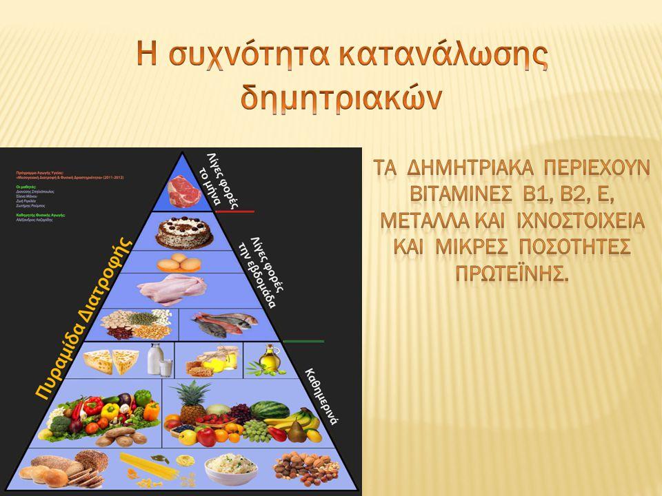 Τα δημητριακά είναι η σπουδαιότερη κατηγορία φυτών που καλλιεργούνται για τη διατροφή του ανθρώπου. Από τα δημητριακά παράγεται ένα από τα βασικά είδη