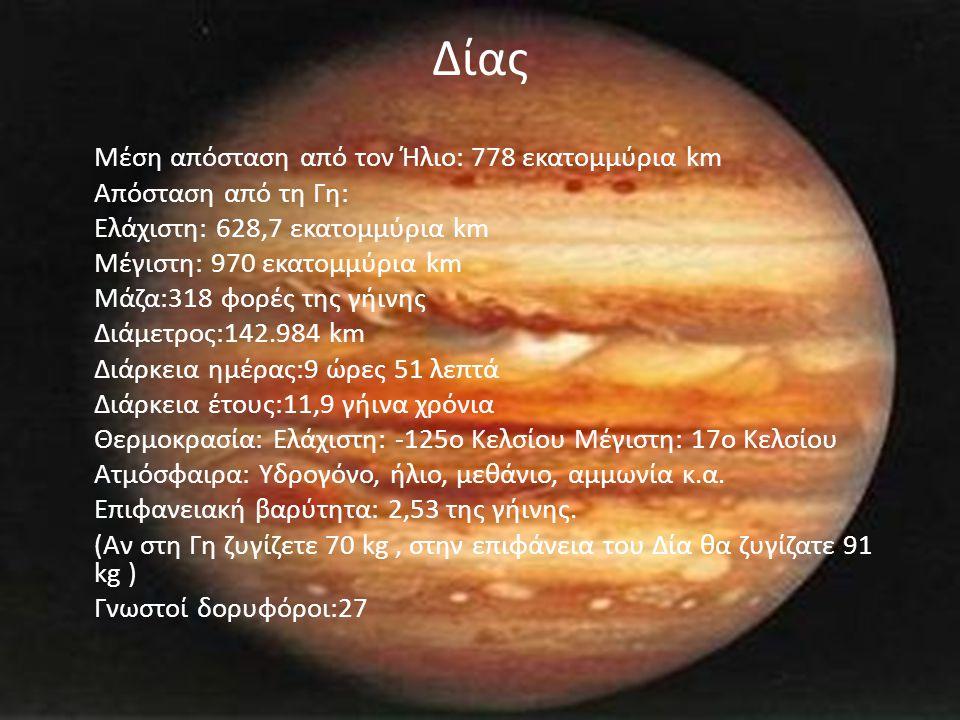 Δίας Μέση απόσταση από τον Ήλιο: 778 εκατομμύρια km Απόσταση από τη Γη: Ελάχιστη: 628,7 εκατομμύρια km Μέγιστη: 970 εκατομμύρια km Μάζα:318 φορές της