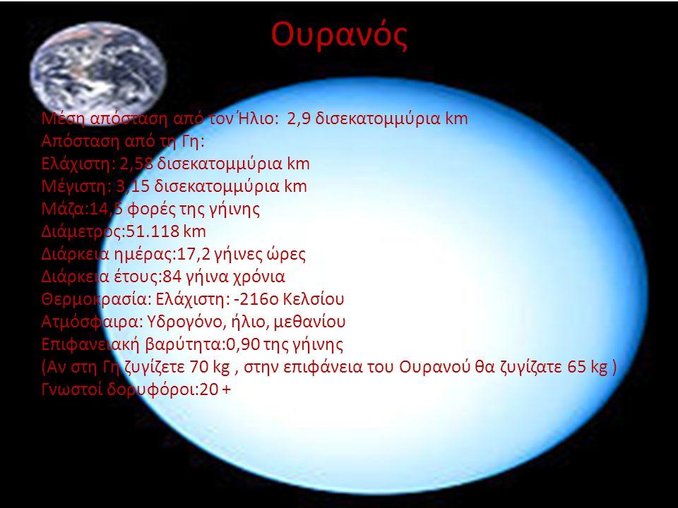 Ουρανός Μέση απόσταση από τον Ήλιο: 2,9 δισεκατομμύρια km Απόσταση από τη Γη: Ελάχιστη: 2,58 δισεκατομμύρια km Μέγιστη: 3,15 δισεκατομμύρια km Μάζα:14