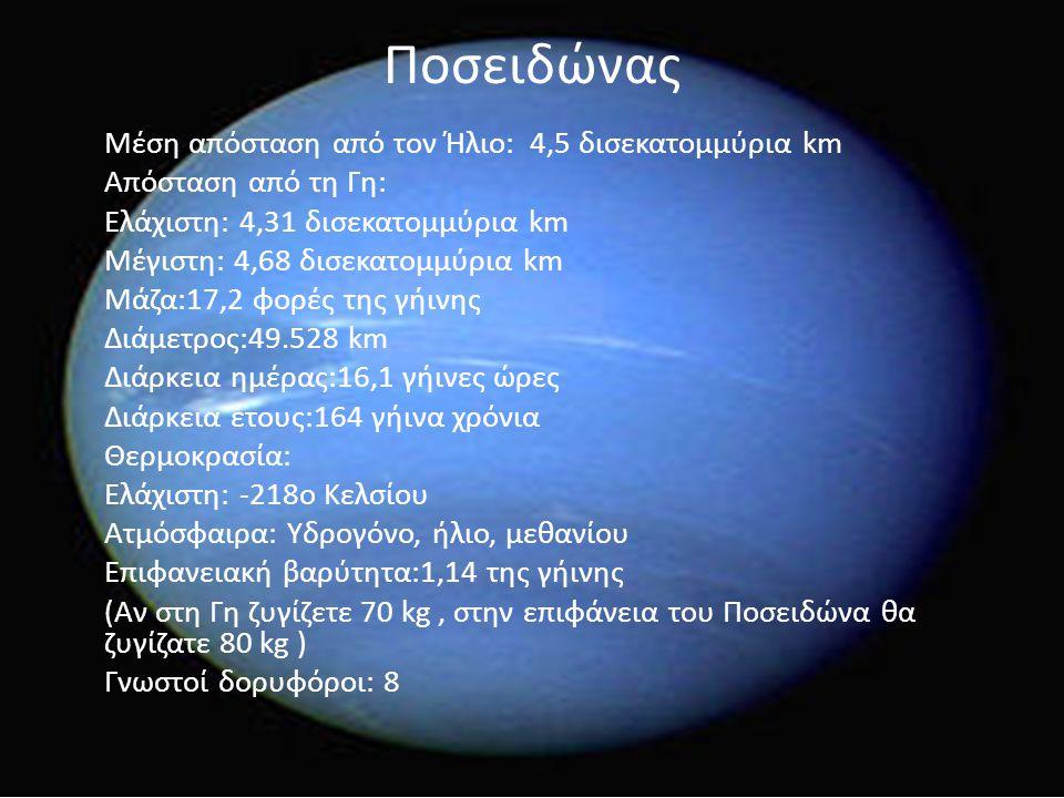 Ποσειδώνας Μέση απόσταση από τον Ήλιο: 4,5 δισεκατομμύρια km Απόσταση από τη Γη: Ελάχιστη: 4,31 δισεκατομμύρια km Μέγιστη: 4,68 δισεκατομμύρια km Μάζα
