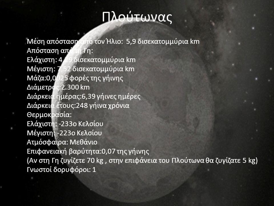 Πλούτωνας Μέση απόσταση από τον Ήλιο: 5,9 δισεκατομμύρια km Απόσταση από τη Γη: Ελάχιστη: 4,29 δισεκατομμύρια km Μέγιστη: 7,52 δισεκατομμύρια km Μάζα: