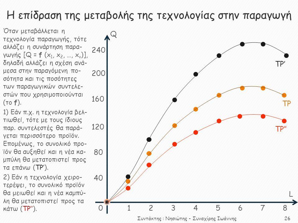 Όταν μεταβάλλεται η τεχνολογία παραγωγής, τότε αλλάζει η συνάρτηση παρα- γωγής [Q = f (x 1, x 2, …, x v )], δηλαδή αλλάζει η σχέση ανά- μεσα στην παρα