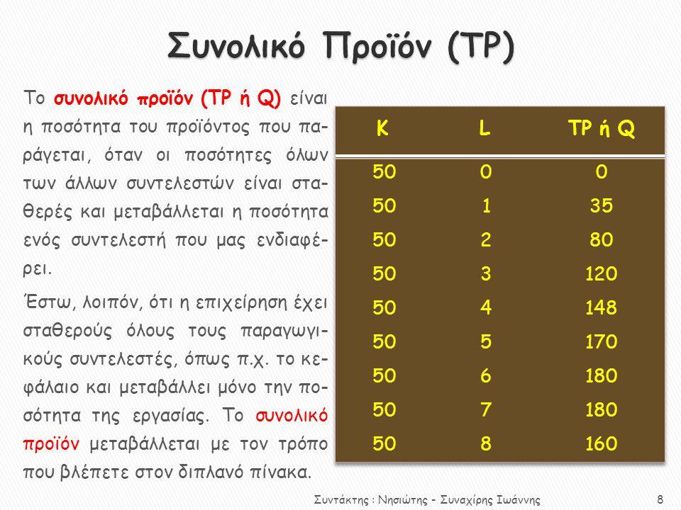 LTP ή QAP 00- 135 280 3120 4148 5170 6180 7 8160 Μέσο Προϊόν είναι ο λόγος του συνολικού προϊόντος προς τις μονάδες του μεταβλητού συντελεστή.