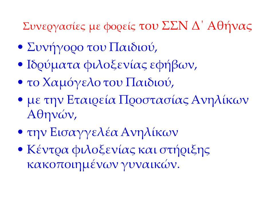 Συνεργασίες με φορείς του ΣΣΝ Δ΄ Αθήνας Συνήγορο του Παιδιού, Ιδρύματα φιλοξενίας εφήβων, το Χαμόγελο του Παιδιού, με την Εταιρεία Προστασίας Ανηλίκων Αθηνών, την Εισαγγελέα Ανηλίκων Κέντρα φιλοξενίας και στήριξης κακοποιημένων γυναικών.
