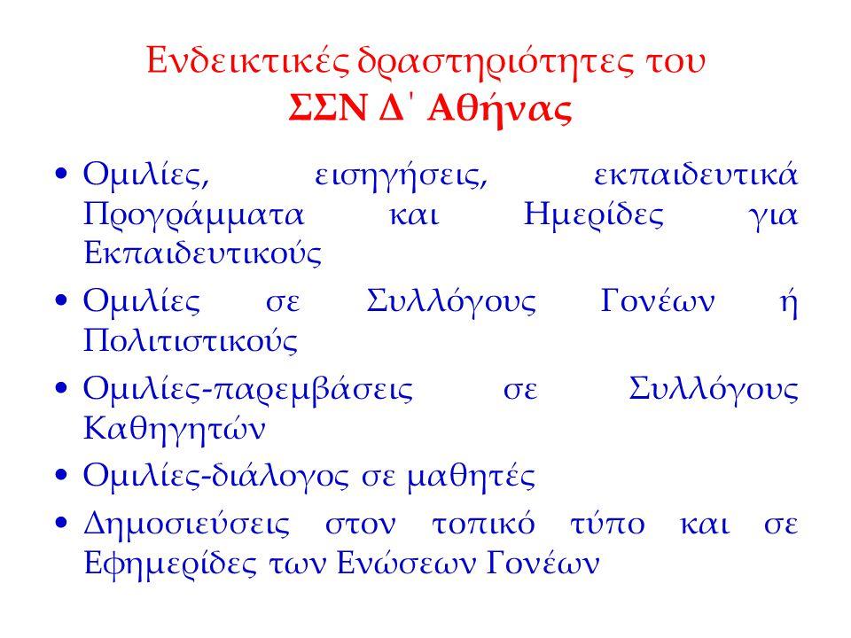 Ενδεικτικές δραστηριότητες του ΣΣΝ Δ΄ Αθήνας Ομιλίες, εισηγήσεις, εκπαιδευτικά Προγράμματα και Ημερίδες για Εκπαιδευτικούς Ομιλίες σε Συλλόγους Γονέων
