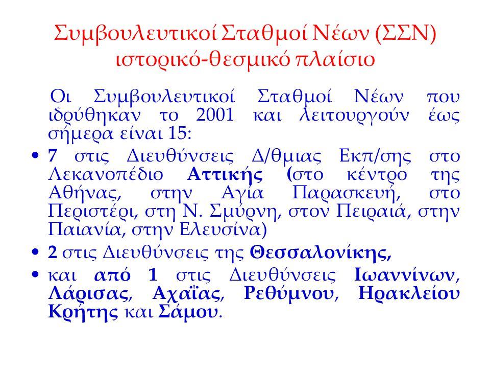 Συμβουλευτικοί Σταθμοί Νέων (ΣΣΝ) ιστορικό-θεσμικό πλαίσιο Οι Συμβουλευτικοί Σταθμοί Νέων που ιδρύθηκαν το 2001 και λειτουργούν έως σήμερα είναι 15: 7 στις Διευθύνσεις Δ/θμιας Εκπ/σης στο Λεκανοπέδιο Αττικής (στο κέντρο της Αθήνας, στην Αγία Παρασκευή, στο Περιστέρι, στη Ν.
