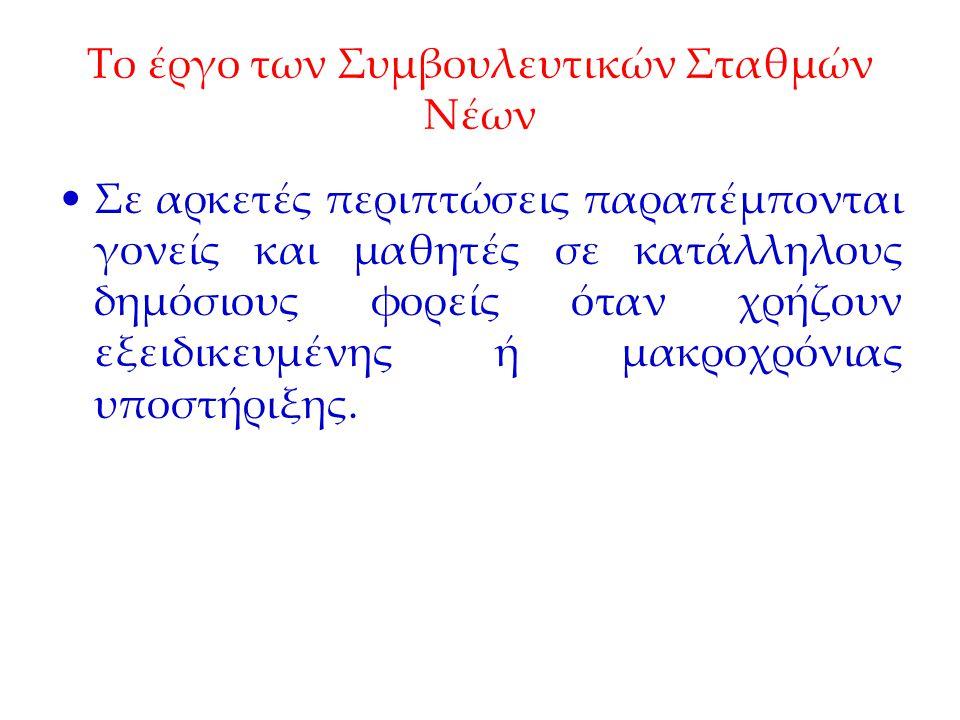 Ενδεικτικοί φορείς παραπομπής μαθητών-γονέων του ΣΣΝ Δ΄ Αθήνας σε Κέντρα Ψυχικής Υγείας ή Ιατροπαιδαγω-γικά για προβλήματα ψυχικής υγείας, στην Μέριμνα για την υποστήριξη εφήβων στο πένθος, στον Εξάντα, στην Πλεύση του ΚΕΘΕΑ και στα Κέντρα Πρόληψης του ΟΚΑΝΑ για υποστήριξη εφήβων που πειραματίζονται ή κάνουν συστηματική χρήση