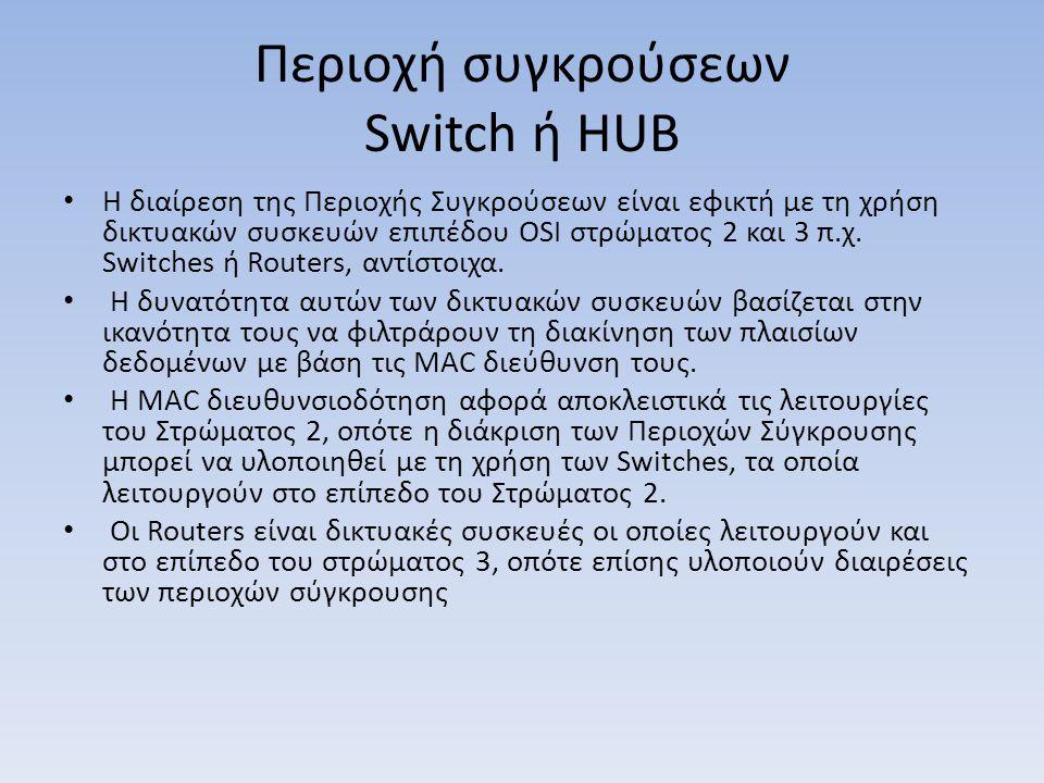 Περιοχή συγκρούσεων Switch ή HUB Η διαίρεση της Περιοχής Συγκρούσεων είναι εφικτή με τη χρήση δικτυακών συσκευών επιπέδου OSI στρώματος 2 και 3 π.χ.
