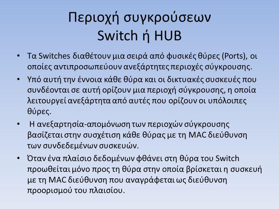 Περιοχή συγκρούσεων Switch ή HUB Τα Switches διαθέτουν μια σειρά από φυσικές θύρες (Ports), οι οποίες αντιπροσωπεύουν ανεξάρτητες περιοχές σύγκρουσης.