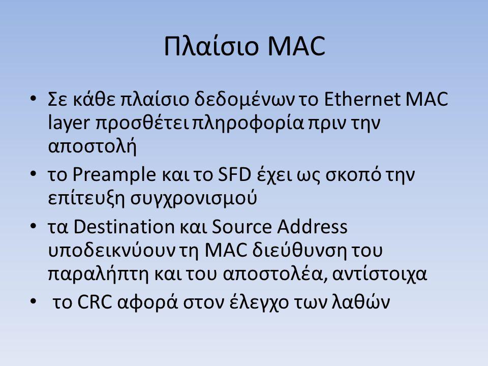 Πλαίσιο MAC Σε κάθε πλαίσιο δεδομένων το Ethernet MAC layer προσθέτει πληροφορία πριν την αποστολή το Preample και το SFD έχει ως σκοπό την επίτευξη συγχρονισμού τα Destination και Source Address υποδεικνύουν τη MAC διεύθυνση του παραλήπτη και του αποστολέα, αντίστοιχα το CRC αφορά στον έλεγχο των λαθών