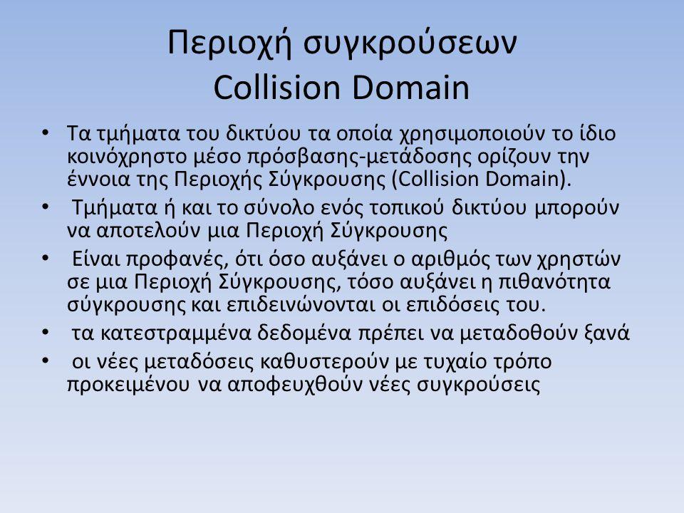 Περιοχή συγκρούσεων Collision Domain Τα τμήματα του δικτύου τα οποία χρησιμοποιούν το ίδιο κοινόχρηστο μέσο πρόσβασης-μετάδοσης ορίζουν την έννοια της Περιοχής Σύγκρουσης (Collision Domain).