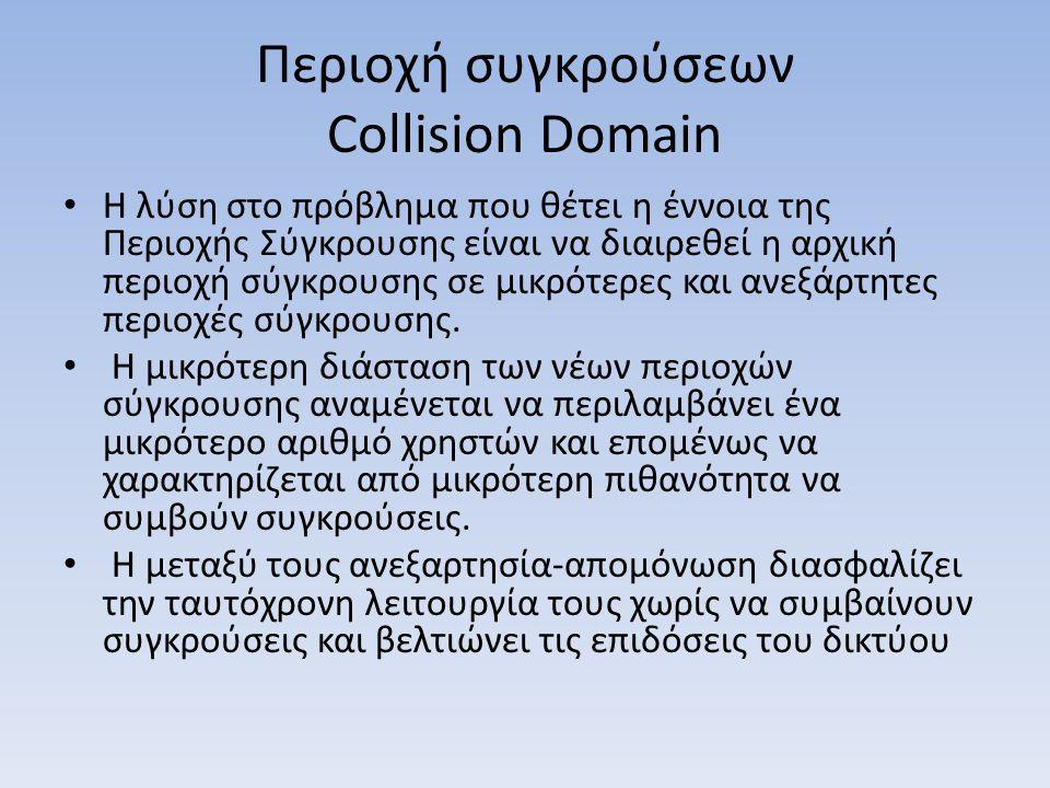 Περιοχή συγκρούσεων Collision Domain Η λύση στο πρόβλημα που θέτει η έννοια της Περιοχής Σύγκρουσης είναι να διαιρεθεί η αρχική περιοχή σύγκρουσης σε μικρότερες και ανεξάρτητες περιοχές σύγκρουσης.