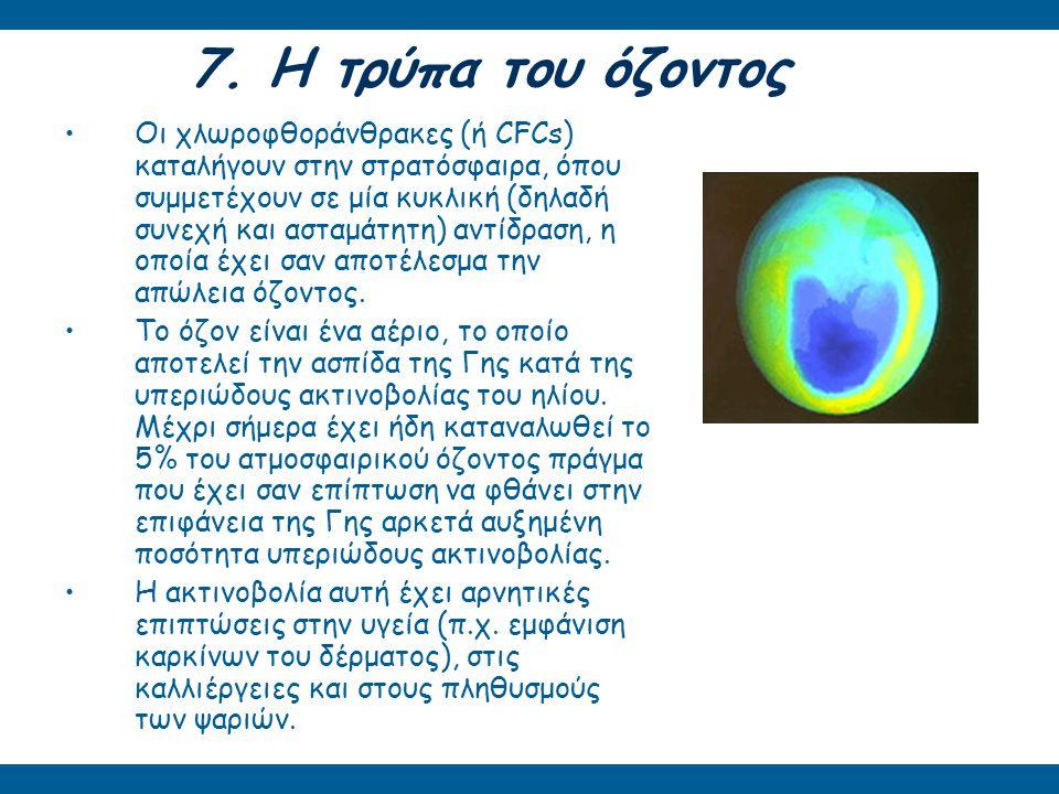 7. Η τρύπα του όζοντος Οι χλωροφθοράνθρακες (ή CFCs) καταλήγουν στην στρατόσφαιρα, όπου συμμετέχουν σε μία κυκλική (δηλαδή συνεχή και ασταμάτητη) αντί