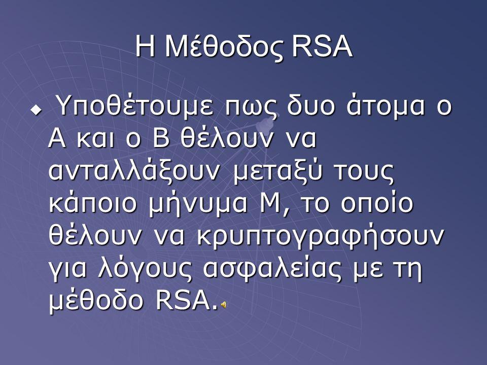 Η Μέθοδος RSA  Υποθέτουμε πως δυο άτομα ο Α και ο Β θέλουν να ανταλλάξουν μεταξύ τους κάποιο μήνυμα Μ, το οποίο θέλουν να κρυπτογραφήσουν για λόγους