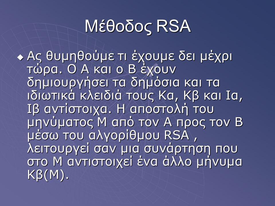 Μέθοδος RSA  Ας θυμηθούμε τι έχουμε δει μέχρι τώρα. Ο Α και ο Β έχουν δημιουργήσει τα δημόσια και τα ιδιωτικά κλειδιά τους Κα, Κβ και Ια, Ιβ αντίστοι