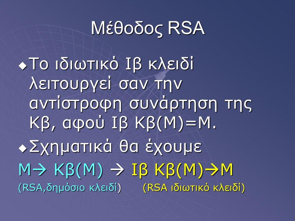 Μέθοδος RSA  Το ιδιωτικό Ιβ κλειδί λειτουργεί σαν την αντίστροφη συνάρτηση της Κβ, αφού Ιβ Κβ(Μ)=Μ.  Σχηματικά θα έχουμε Μ  Κβ(Μ)  Ιβ Κβ(Μ)  Μ (R