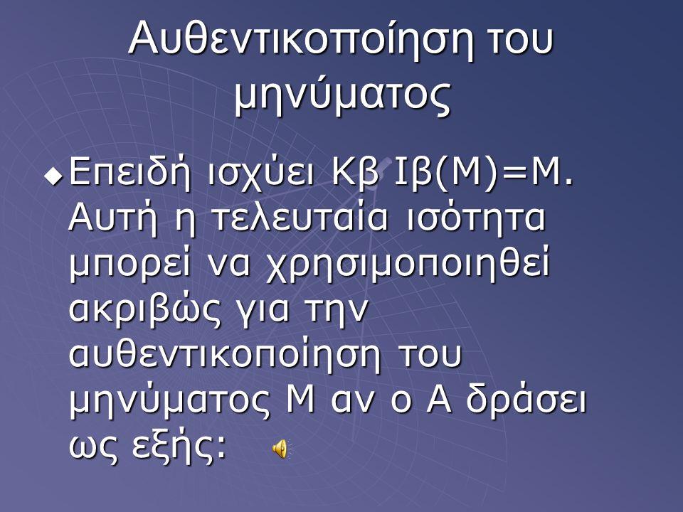 Αυθεντικοποίηση του μηνύματος  Επειδή ισχύει Κβ Ιβ(Μ)=Μ. Αυτή η τελευταία ισότητα μπορεί να χρησιμοποιηθεί ακριβώς για την αυθεντικοποίηση του μηνύμα