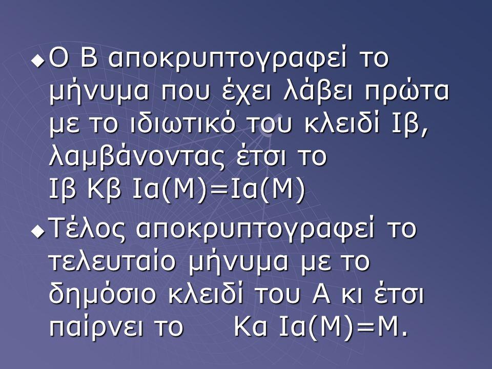 OOOO B αποκρυπτογραφεί το μήνυμα που έχει λάβει πρώτα με το ιδιωτικό του κλειδί Ιβ, λαμβάνοντας έτσι το Ιβ Κβ Ια(Μ)=Ια(Μ) ΤΤΤΤέλος αποκρυπτογρ