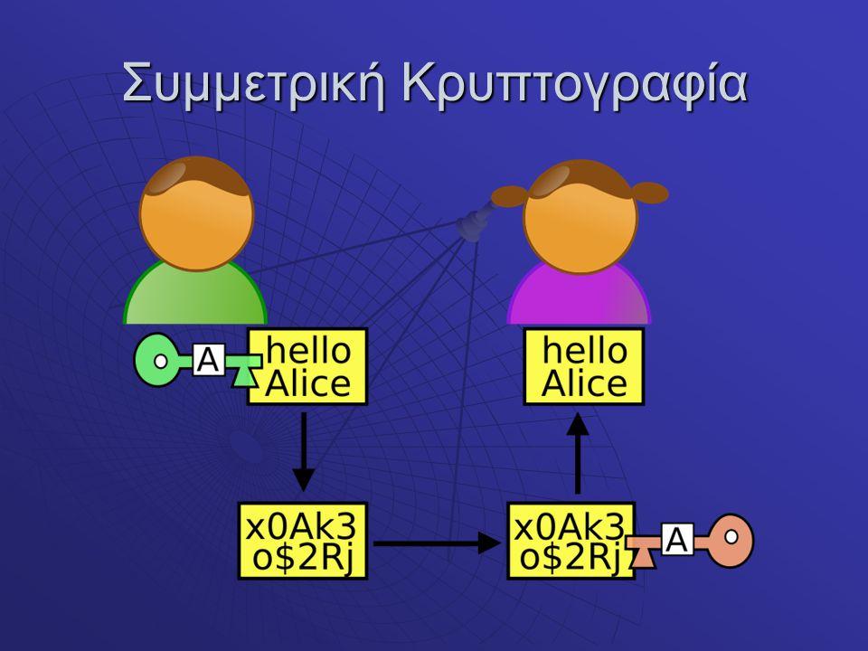 Αυτό ενέχει τον κίνδυνο να υποκλαπεί το κλειδί από κάποιον τρίτο που παρακολουθεί τις γραμμές επικοινωνίας ή και να διαρρεύσει από το ένα από τα δύο