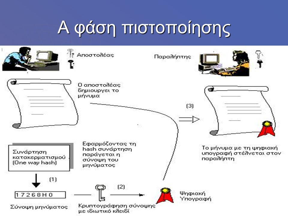 Ψηφιακές υπογραφές Στην πιστοποίηση της αυθεντικότητας βασίζονται οι λεγόμενες ψηφιακές υπογραφές στο Διαδίκτυο.