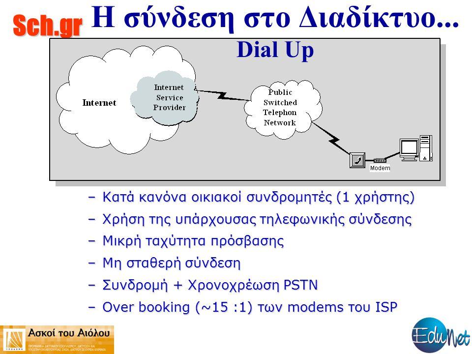 Sch.gr Η σύνδεση στο Διαδίκτυο... Dial Up –Κατά κανόνα οικιακοί συνδρομητές (1 χρήστης) –Χρήση της υπάρχουσας τηλεφωνικής σύνδεσης –Μικρή ταχύτητα πρό