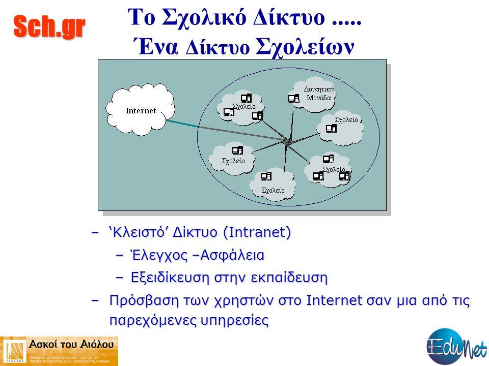 Sch.gr Το Σχολικό Δίκτυο..... Ένα Δίκτυο Σχολείων –'Κλειστό' Δίκτυο (Intranet) –Έλεγχος –Ασφάλεια –Εξειδίκευση στην εκπαίδευση –Πρόσβαση των χρηστών σ