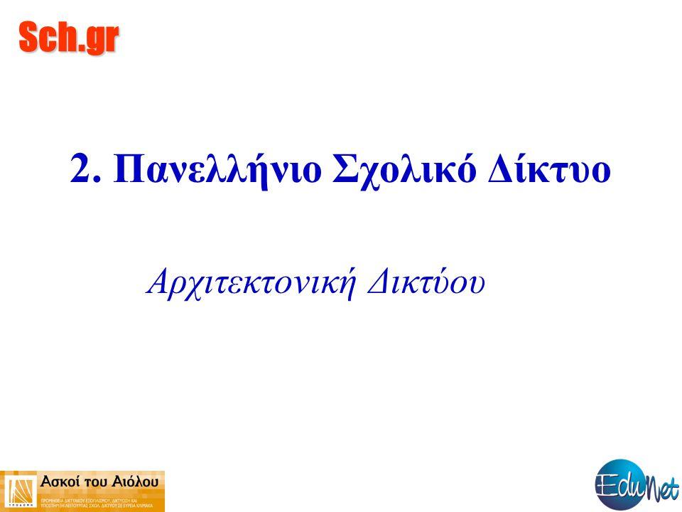 Sch.gr 2. Πανελλήνιο Σχολικό Δίκτυο Αρχιτεκτονική Δικτύου