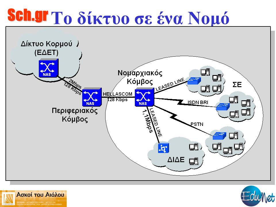 Sch.gr Το δίκτυο σε ένα Νομό