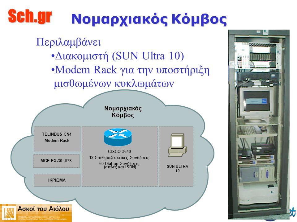 Sch.gr Νομαρχιακός Κόμβος CISCO 3640 12 Σταθεροζευκτικές Συνδέσεις 60 Dial-up Συνδέσεις (απλές και ISDN) TELINDUS CN4 Modem Rack MGE EX-30 UPS ΙΚΡΙΩΜΑ SUN ULTRA 10 Περιλαμβάνει Διακομιστή (SUN Ultra 10) Modem Rack για την υποστήριξη μισθωμένων κυκλωμάτων