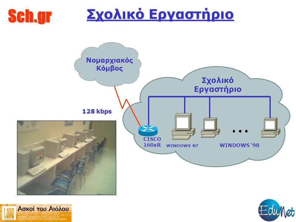 Sch.gr Σχολικό Εργαστήριο Νομαρχιακός Κόμβος Σχολικό Εργαστήριο CISCO 160xR WINDOWS NT 128 kbps WINDOWS '98