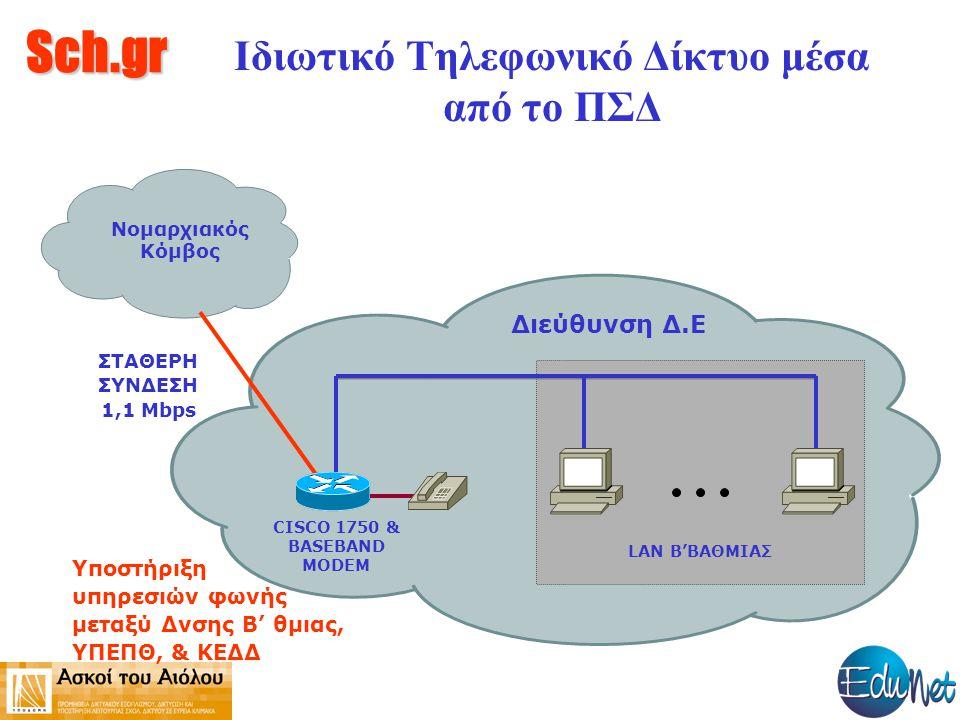 Sch.gr Ιδιωτικό Τηλεφωνικό Δίκτυο μέσα από το ΠΣΔ Νομαρχιακός Κόμβος Διεύθυνση Δ.Ε CISCO 1750 & BASEBAND MODEM LAN B'ΒΑΘΜΙΑΣ ΣΤΑΘΕΡΗ ΣΥΝΔΕΣΗ 1,1 Mbps