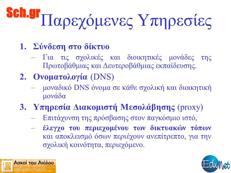 Sch.gr Παρεχόμενες Υπηρεσίες 1.Σύνδεση στο δίκτυο –Για τις σχολικές και διοικητικές μονάδες της Πρωτοβάθμιας και Δευτεροβάθμιας εκπαίδευσης. 2.Ονοματο