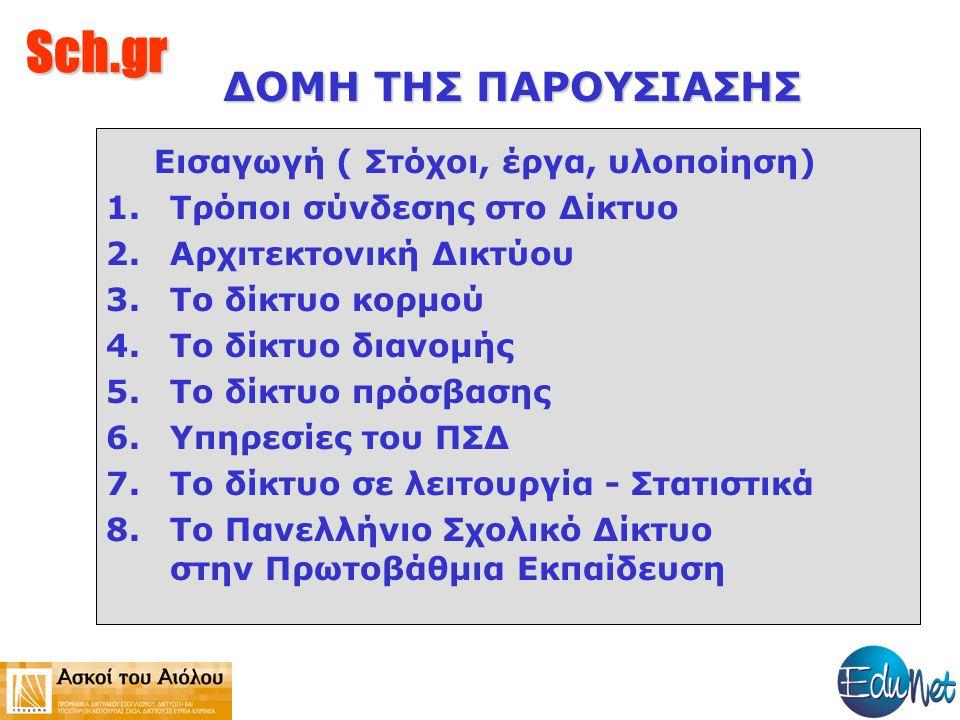 Sch.gr Χρήσεις Δικτύου στην Εκπαίδευση Εργαλείο μάθησης Εργαλείο επικοινωνίας Εργαλείο συνεργασίας Πηγή πληροφόρησης Πρόσβαση σε υπηρεσίες Γνωστικό αντικείμενο Αναιρεί χρονικούς & γεωγραφικούς περιορισμούς