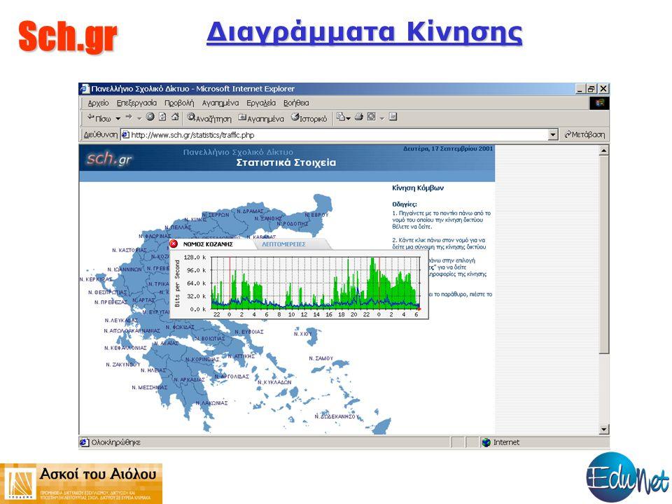 Sch.gr Διαγράμματα Κίνησης