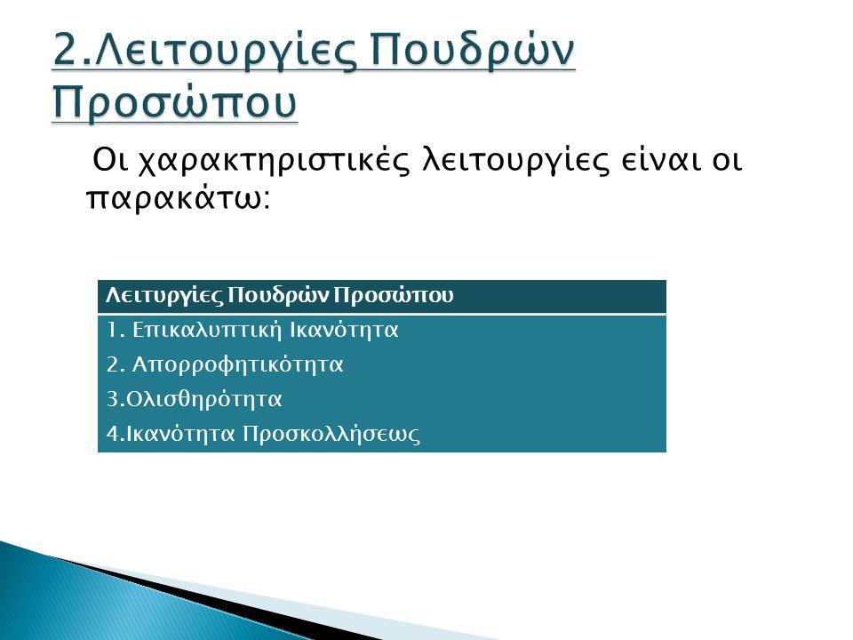 Οι χαρακτηριστικές λειτουργίες είναι οι παρακάτω: Λειτυργίες Πουδρών Προσώπου 1. Επικαλυπτική Ικανότητα 2. Απορροφητικότητα 3.Ολισθηρότητα 4.Ικανότητα