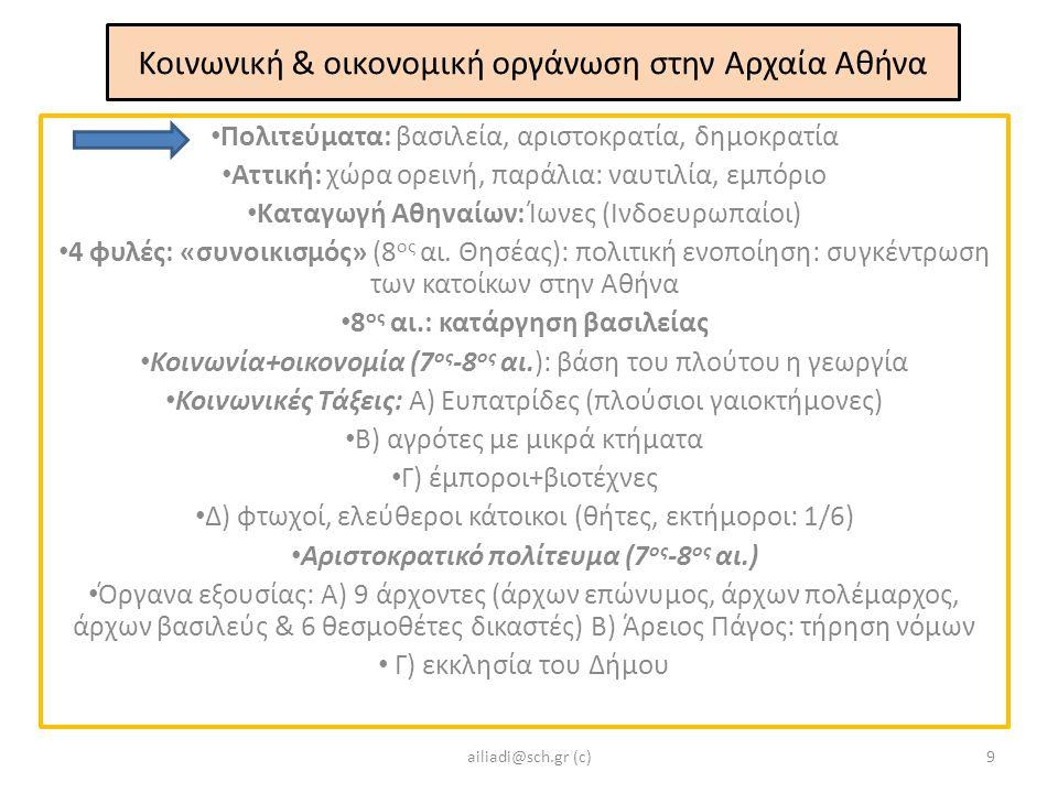 Κοινωνική & οικονομική οργάνωση στην Αρχαία Αθήνα Πολιτεύματα: βασιλεία, αριστοκρατία, δημοκρατία Αττική: χώρα ορεινή, παράλια: ναυτιλία, εμπόριο Καταγωγή Αθηναίων: Ίωνες (Ινδοευρωπαίοι) 4 φυλές: «συνοικισμός» (8 ος αι.