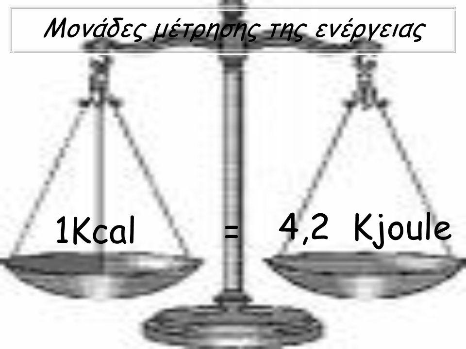 Μονάδες μέτρησης της ενέργειας 1Kcal 4,2 Kjoule =