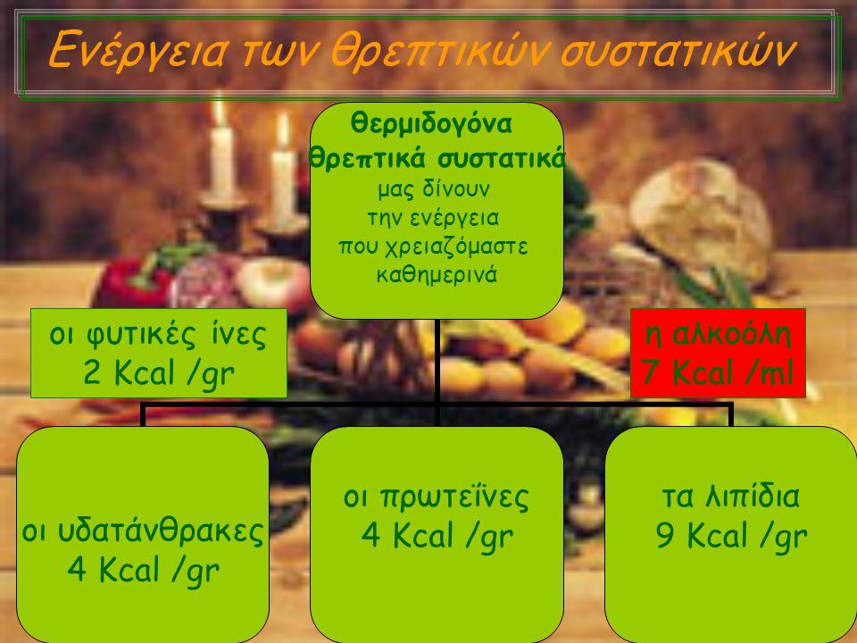 Ενέργεια των τροφών 100 ml γάλα φρέσκο Πρωτεΐνες 3,2 gr Υδατάνθρακες 4,6 gr Λιπίδια 3,5 gr Συνολική Ενέργεια: 62,7 Kcal χ 4 Kcal /gr = 12,8 Kcal χ 4 Kcal /gr = 18,4 Kcal χ 9 Kcal /gr = 31,5 Kcal 12,8 Kcal+18,4 Kcal+31,5 Kcal = 62,7 Kcal Αν πιούμε ένα ποτήρι γάλα; (200 ml); 100 ml γάλακτος 62,7 Kcal 200 ml πόσες Kcal ; 200 ml/100 ml Χ 62,7 Kcal = 125,4 Kcal Αν πιούμε ένα λίτρο γάλα; (1000 ml); 100 ml γάλακτος 62,7 Kcal 1000 ml πόσες Kcal ; 1000 ml/100 ml Χ 62,7 Kcal = 627 Kcal