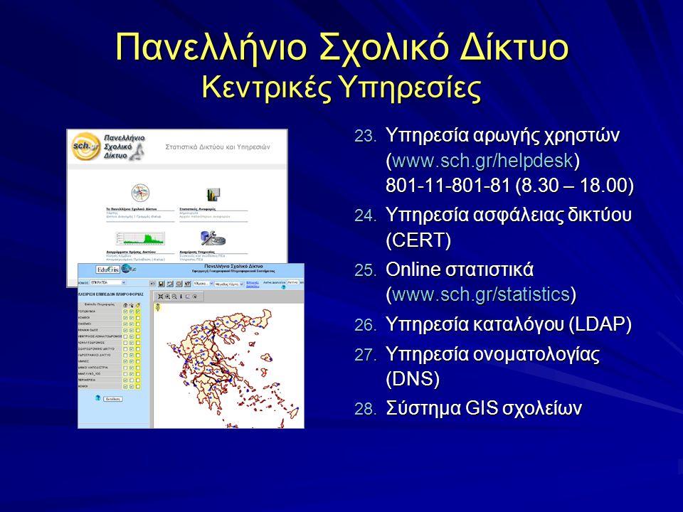 Πανελλήνιο Σχολικό Δίκτυο Κεντρικές Υπηρεσίες 23. Υπηρεσία αρωγής χρηστών (www.sch.gr/helpdesk) 801-11-801-81 (8.30 – 18.00) 24. Υπηρεσία ασφάλειας δι