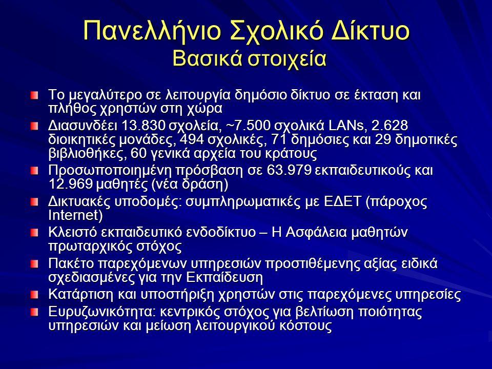 ΚΕ.ΠΛΗ.ΝΕ.Τ. Ηλείας http://dide.ilei.sch.gr/keplinet