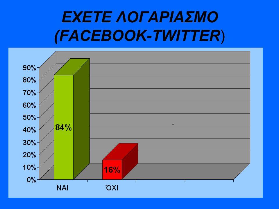 ΕΧΕΤΕ ΛΟΓΑΡΙΑΣΜΟ (FACEBOOK-TWITTER)